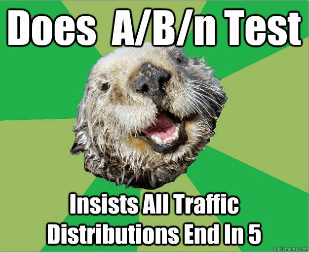 AB Testing Traffic
