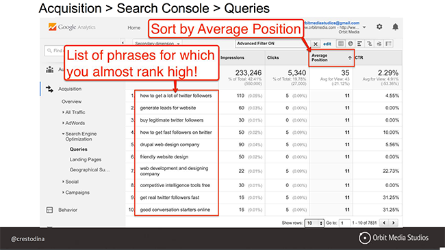 Acquisition report Google Analytics