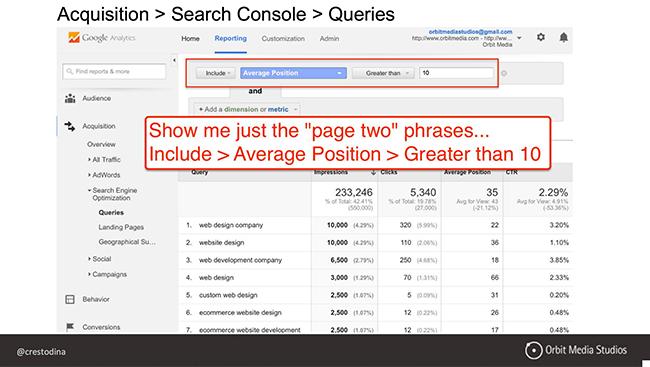 Acquisition report Google Analytics