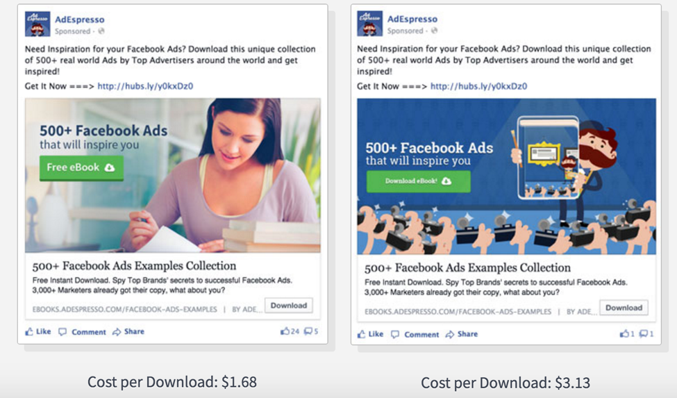 Facebook ad variations