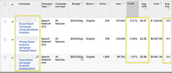 AdWords-targeting-results1