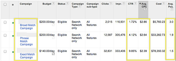 AdWords-targeting-results2