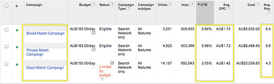 AdWords-targeting-results3