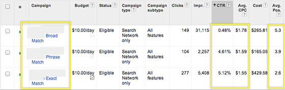 AdWords-targeting-results4
