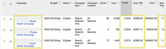 AdWords-targeting-results5