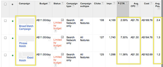 AdWords-targeting-results6