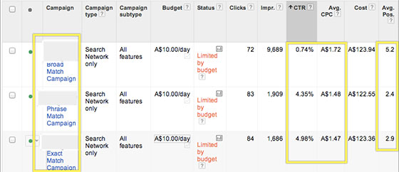 AdWords-targeting-results7