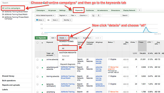 AdWords Targeting - Search Terms Report