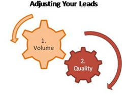 Adjusting Your Leads
