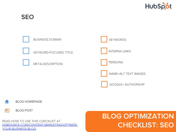 Blog Checklist Infographic SEO