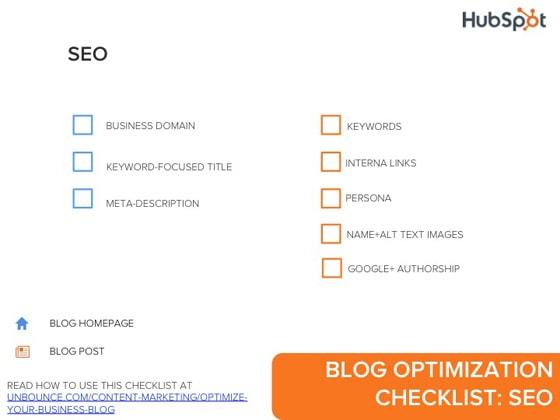 Blog Checklist Infographic SEO