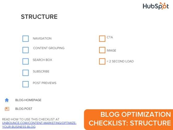 Blog Checklist Infographic-Structure