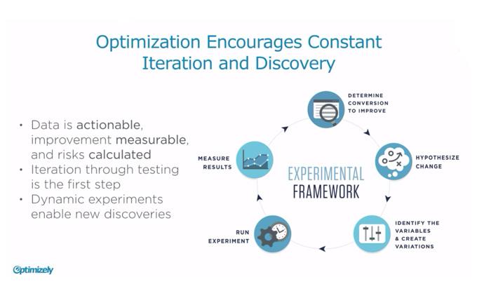 Experimental-Framework