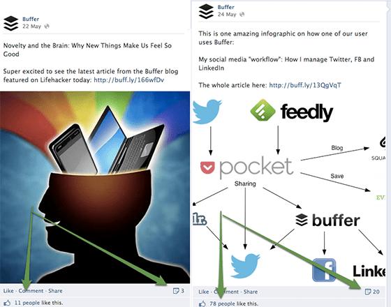 Facebook Engagement Tactics Self Explanatory Photos