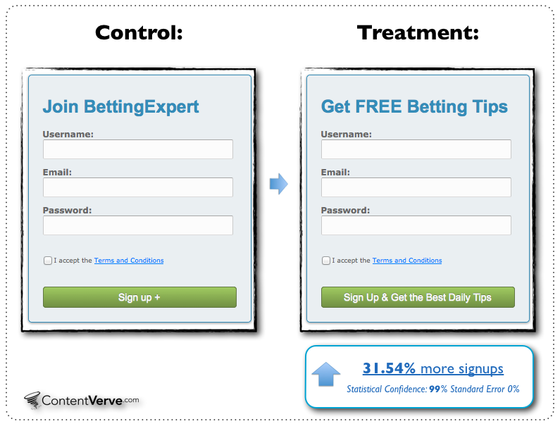 a/b test control vs. treatment