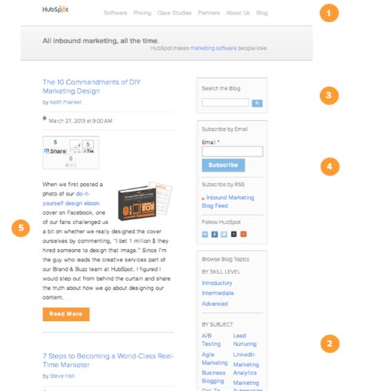 Optimize Blog Structure