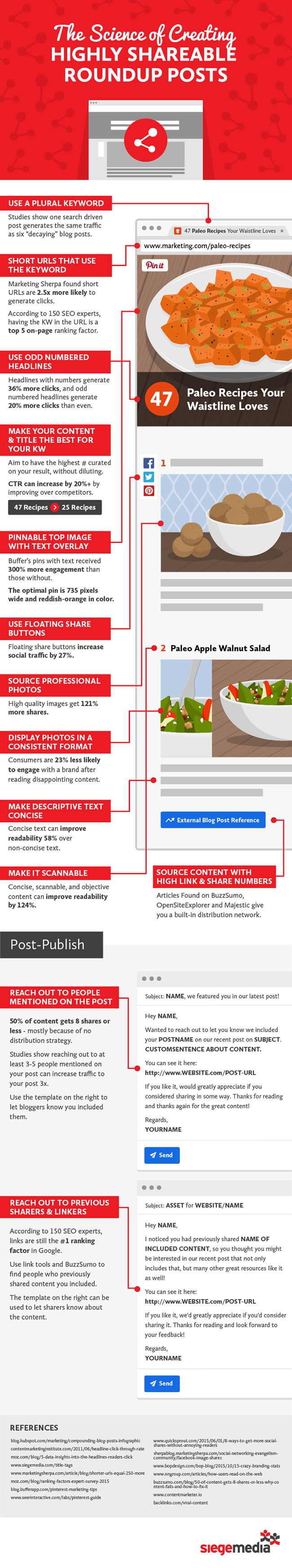 Shareable posts infographc