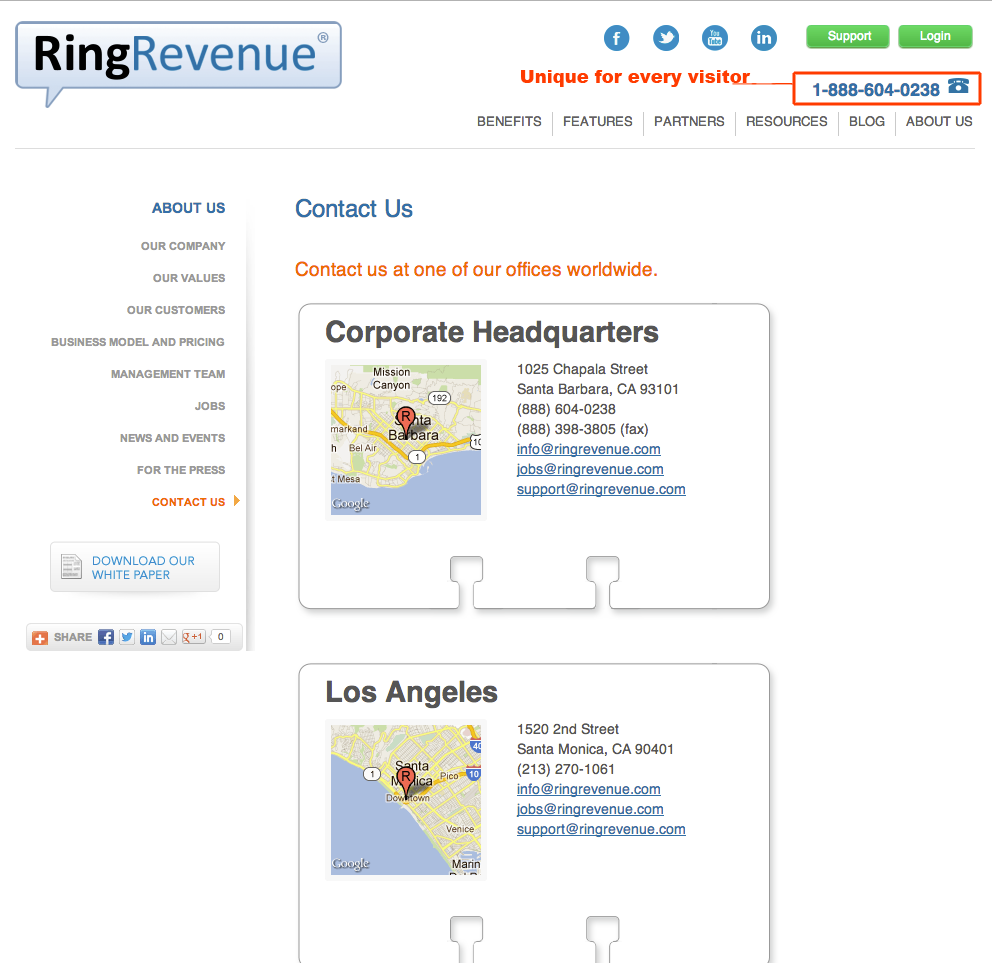 Ring-Revenue
