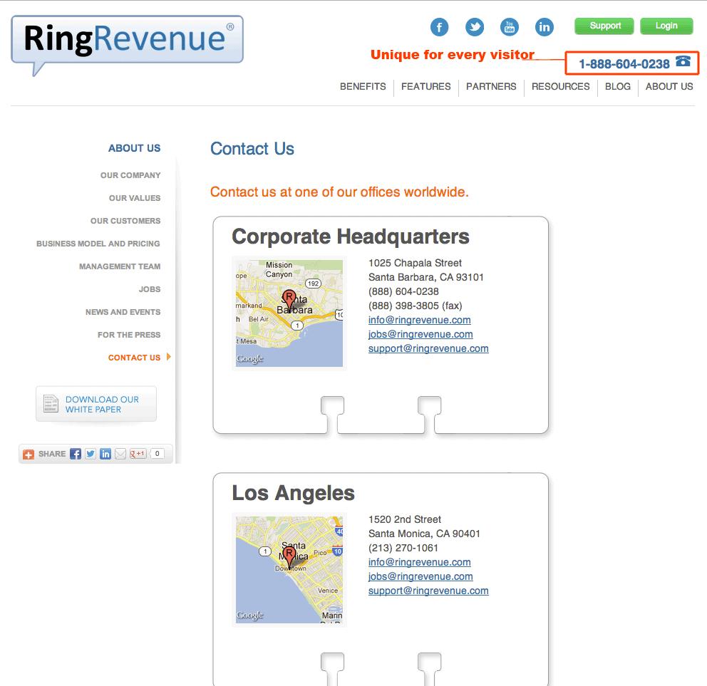 Ring-Revenue