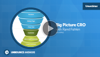 big picture conversion rate optimization with Rand Fishkin CEO of MOZ.com