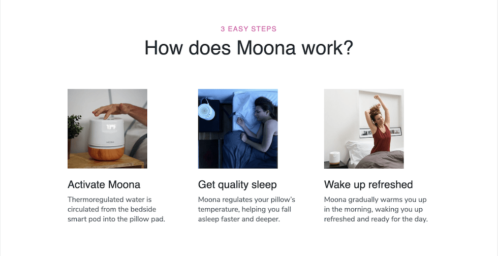 Moona landing page optimization—how does it work