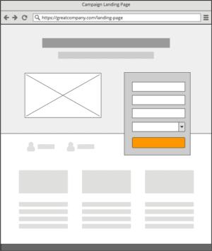 Was ist eine Landing Page Diagramm