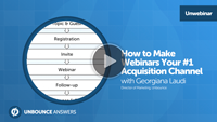 webinars for acquisitions georgiana laudi webinar unbounce
