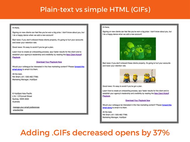 adding-gifs-pic