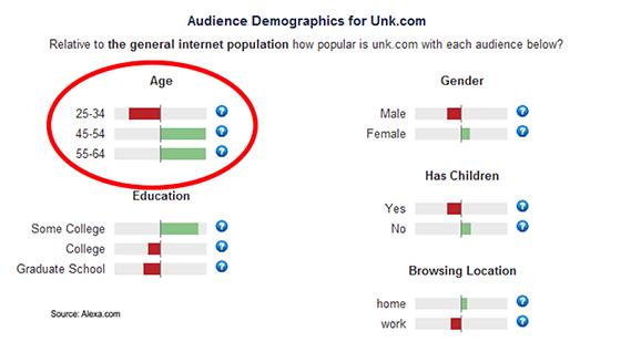 audience-demographics