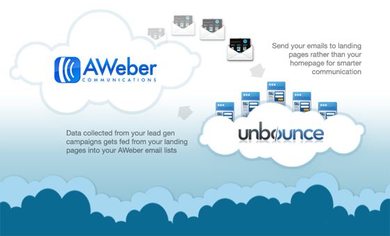 Unbounce integrates with AWeber for lead gen and email list management