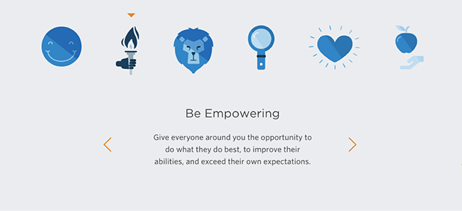 be-empowering-unbounce-core-value