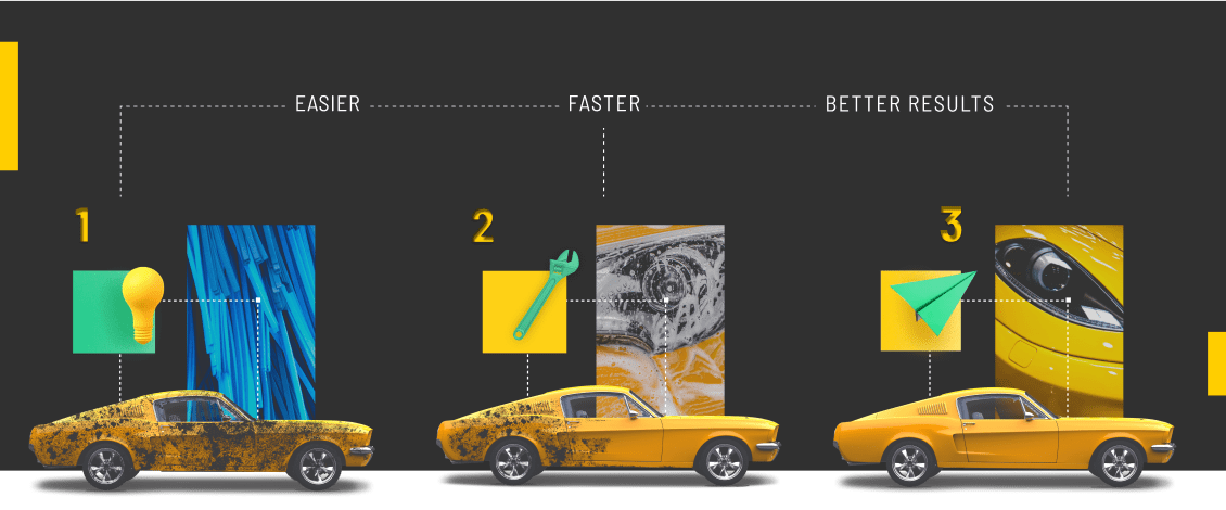 An infographic showing the value of automatic car washes and AI-powered marketing. They're easier, faster, and get you better results.