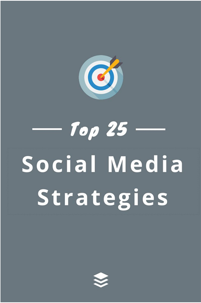 Buffer social media strategies ebook cover
