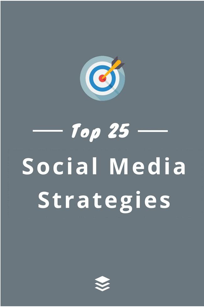 Buffer social media strategies ebook cover