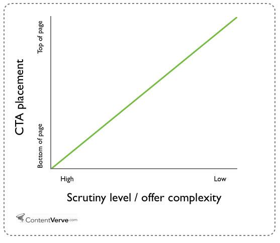 case-studies-complexity