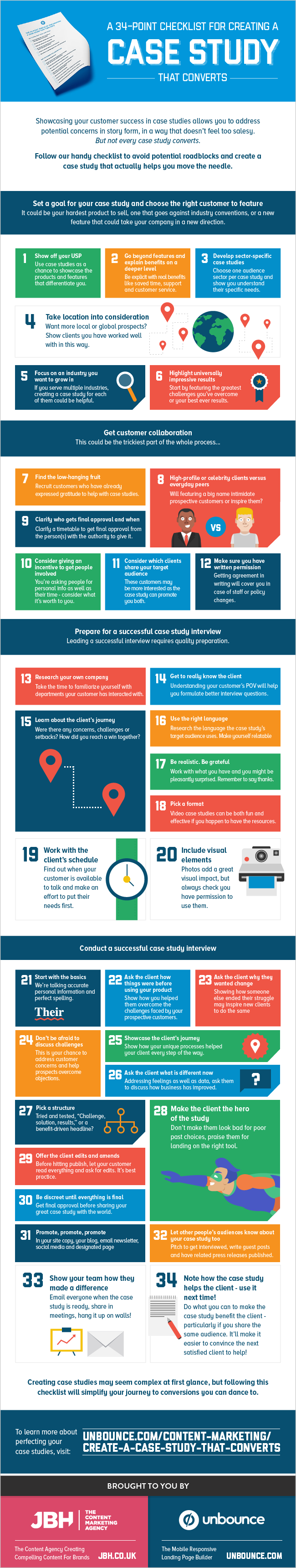 case-study-infographic