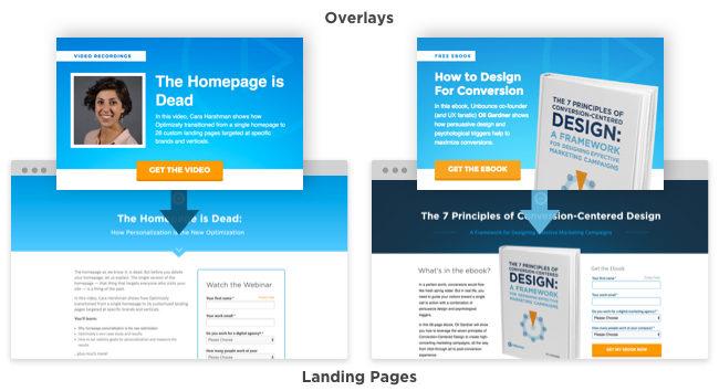 clickthrough-overlays