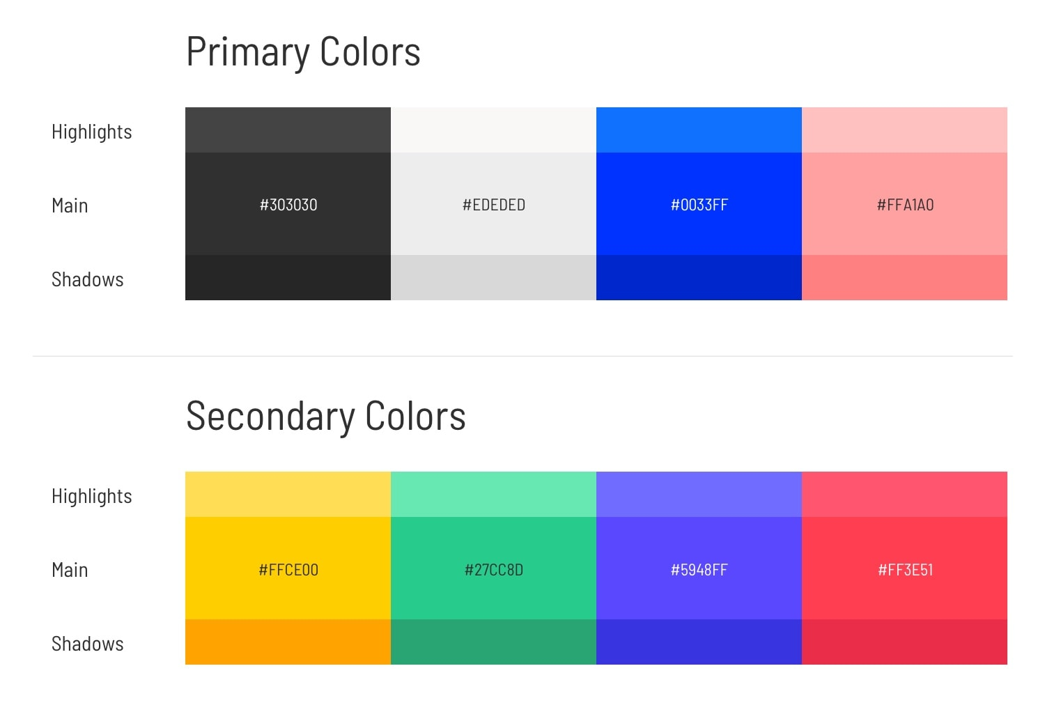 Unbounce Brand - Color Hierarchy