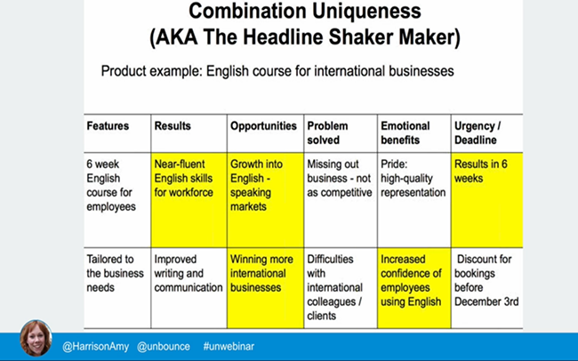 combination-uniqueness-shaker-maker-example-highlight