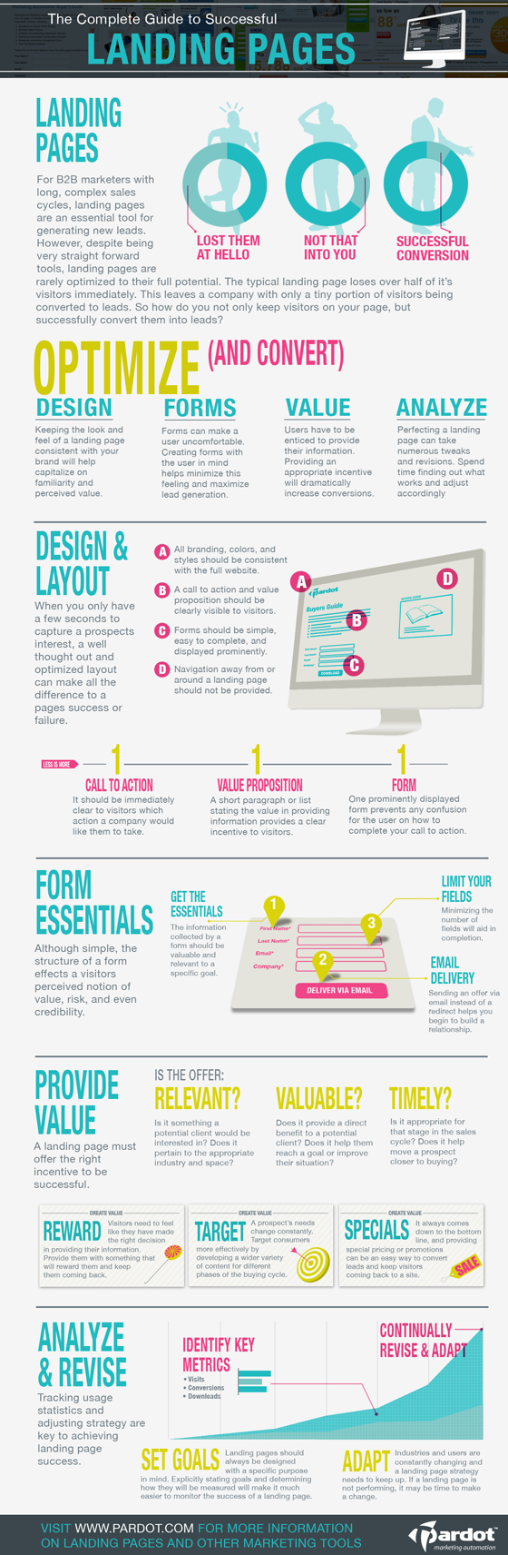 complete-guide-to-landing-pages-560