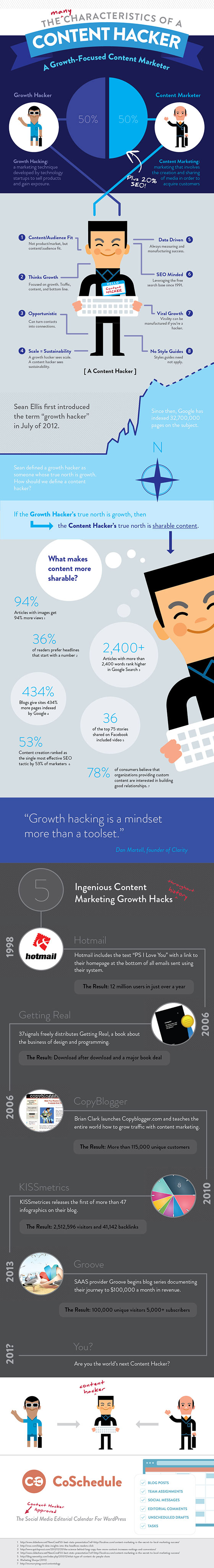 content-hacker-infographic