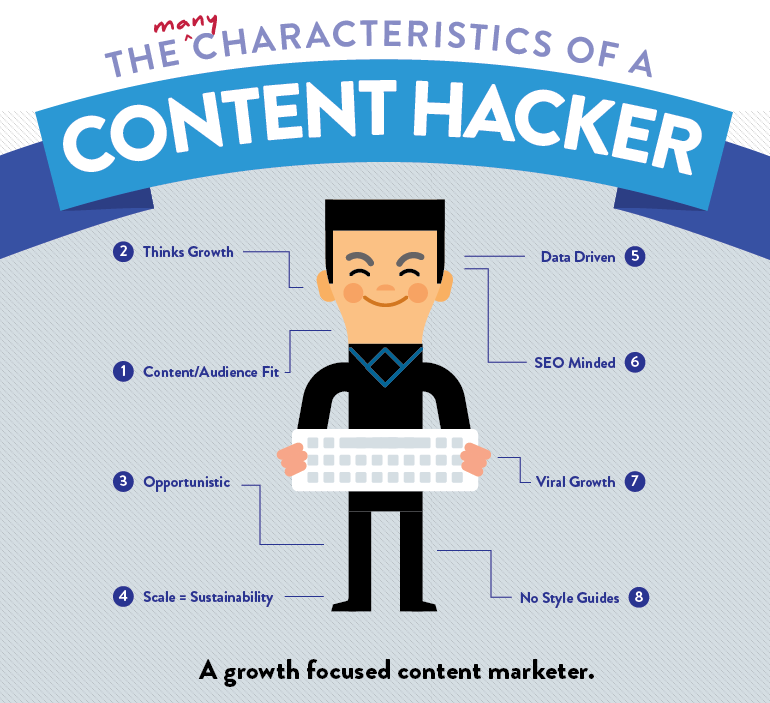 9 Content Marketing Growth Hacks to Drive Traffic and Conversions