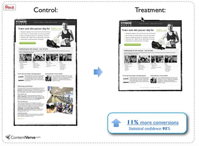 contentverve-long-sales-pages