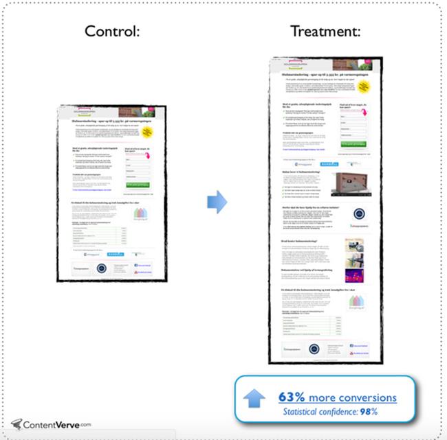 contentverve2-long-sales-pages