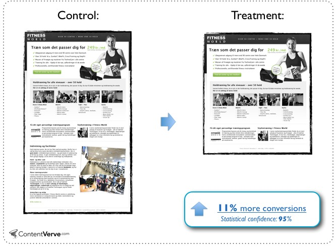 Conversion: Content Verve Example