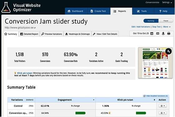 Conversion: Slider test results