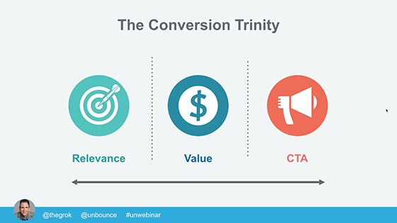 conversion-trinity