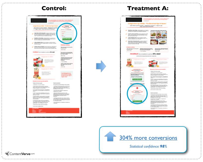 Copywriting: Content Verve CTA below the fold