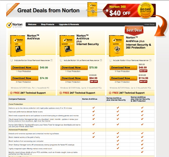 Copywriting: Norton landing page example