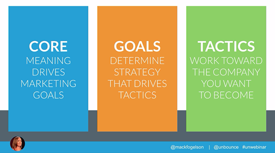 core-goals-tactics